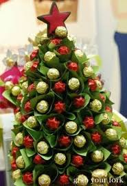 Chic edible christmas table centerpieces how to make an edible christmas  tree