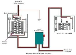 standby generator transfer switch wiring diagram 5 mapiraj house backup generator wiring standby generator transfer switch wiring diagram 5