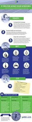 79 Best Job Search Infographics Images On Pinterest Job