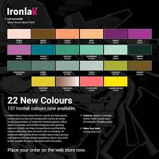 22 New Colours From Ironlak Are Here 567 King Blog