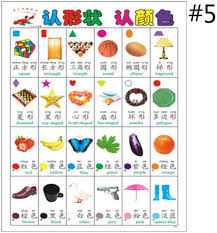 As the content on this page is very extensive, we recommend that you complete this. Number Of Alphabet Chart Children Early Learning Toy Phonetic Poster Birds Insects Color Shape Language Learning Toy Amazon De Kuche Haushalt
