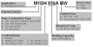 miller gas furnace wiring diagram miller image wiring diagram for miller furnace the wiring diagram on miller gas furnace wiring diagram