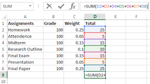 Excel Assignments Calculating Grades In Excel Student Multimedia Design Center