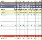 The Bridges Golf Club - Course Profile | Course Database