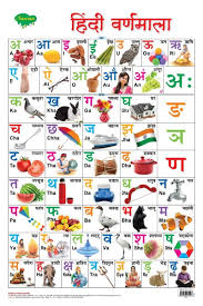 Hindi Varnmala Chart