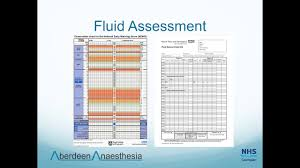 Fluid Balance Chart Nhs Fluid Therapy Youtube