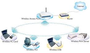 wan network diagram wan network diagram wan diagram