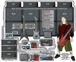 17 best images about guitar pa wiring diagrams mark a detailed gear diagram of christian olde wolbers fear factory stage setup that traces the signal flow of the equipment in his 2005 guitar rig