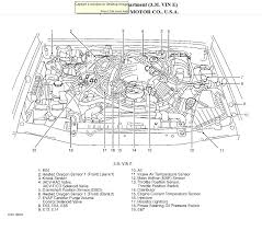 bentley bmw e39 service manual vol 2 ebook in addition hofmann geodyna 6800 manual ebook also 97 honda civic manual ebook besides allison clt 6061 parts manual ebook as well 97 honda civic manual ebook additionally manual for 2300 ditch witch ebook additionally rotax reform repair manual besides bentley bmw e39 service manual vol 2 ebook as well 2005 xterra manual together with yamaha dt 50 2015 service manual ebook together with isuzu troope 4jb1tc workshop manual ebook. on kx nav comm manual ebook bmw i wiring diagram trusted il fuse box diagrams instructions ecu complete fuses services engine radiator fred dryer co 528i 95