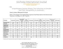 format ng research paper tagalog