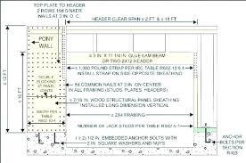 Door Header Window And Door Header Size Chart Window Header