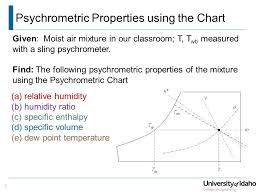 Psychrometric Chart Ppt Lecture 34 The Psychrometric Chart Psychrometric Properties