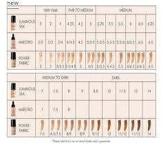Foundation Color Match Chart Giorgio Armani Power Fabric Foundation Color Match Chart In