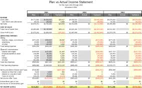 Budget To Actual Template Actual Vs Budget Excel Template Business Forecast Budget Template