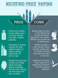 Vape Juice Nicotine Chart Nicotine Free Vapes Of 2019 Nicotine Free Vape Explained