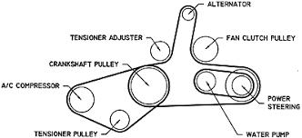 2003 volkswagen passat engine diagram questions pictures 64390c8 gif question about volkswagen passat