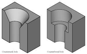 90 Degree Countersink Chart Countersink Wikipedia