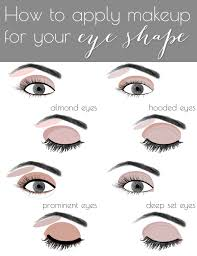 makeup for protruding eyes how to apply makeup for your eye shape