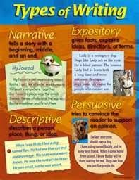 best expository writing images teaching  types of writing narrative expository descriptive persuasive