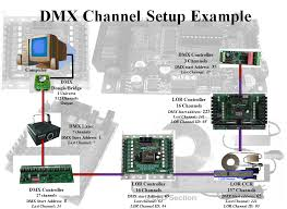 lor dmx wiring diagram wiring diagram uk data lor dmx wiring diagram wiring diagram dmx cable wiring lor dmx wiring diagram
