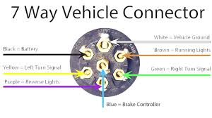9 pin truck wiring diagram wiring library best of ford 7 way trailer plug wiring diagram new update 4 pin 9 toyota