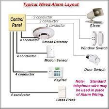 burglar alarm wiring diagram Fire Alarm Tamper Switch Wiring wiring diagrams diy security alarm system professional alarms u wiring dia of fire alarm tamper switch