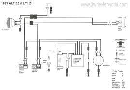 kawasaki bayou 220 wiring harness wiring diagram user kawasaki bayou 220 wiring harness wiring diagram kawasaki bayou 220 wiring harness kawasaki bayou 220 wiring harness