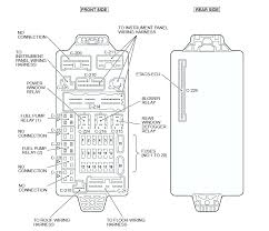 evo fuse box evo printable wiring diagram database evo 8 fuse box evo wiring diagrams on evo 8 fuse box