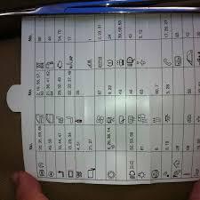 06 bmw 330i fuse box diagram anything wiring diagrams \u2022 2006 bmw 525i fuse box diagram at 2006 Bmw 525i Fuse Box Diagram