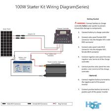 100 watt off grid monocrystalline solar starter kit hqst solar retail