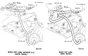buick 350 engine diagram buick wiring diagrams online