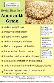 some of the most important health benefits of amaranth grain include its ability to spur growth and development protect your heart boost the immune system