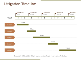 Litigation Timeline Template Litigation Timeline Powerpoint Slide Themes Powerpoint