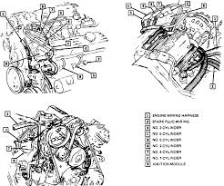 pontiac bonneville looking for the spark plug wiring diagram let me know if i can help further