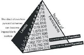 gov Schemes Sec Pyramid gov Sec Pyramid Sec Schemes gov Pyramid Zq0wzWd