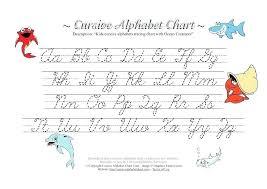 Lowercase Cursive Alphabet Worksheet Printable Worksheets Uppercase Cursive Letters Lowercase 8