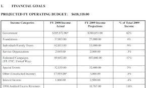 Fundraising Plan Template Fund Development Plan Template