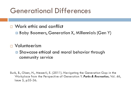 Generation Y Work Ethic Business Ethics The Role Of Culture And Values For An