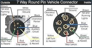 dot 7 way trailer plug wiring diagram wiring diagram split pole round trailer wiring harness diagram wiring dot 7 way trailer plug wiring diagram
