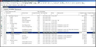 Competitor Analysis Template Xls Hotel Competitor Analysis Template Hotel Competitor Analysis