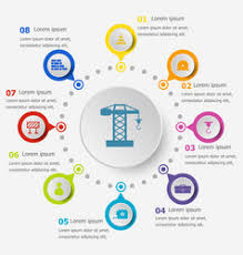 Construction Flow Chart Construction Flow Chart Vector Images Over 440