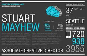 Graphic Resume This New Kind Of Resume Could Help You Get Hired Monster Com
