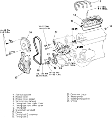 1989 oldsmobile toronado 3 8l mfi ohv 6cyl repair guides 1 water pump and related components 1 8l engine shown others similar