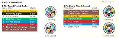 atomglobal net 7 Pin Trailer Wiring Diagram trailer plug wiring diagram 5 way as well as 5 pin trailer plug