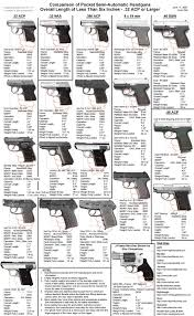 Index Of Downloads Infovault Weapons And Military Weapons