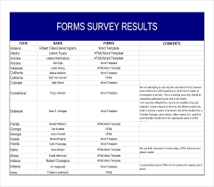 Survey Forms In Word Stunning 48 Survey Results Templates Free Sample Example Format Download