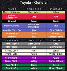 toyota radio wiring harness color code electrical drawing wiring Alpine Wiring Harness Color Code at Alpine Wiring Harness Color