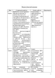Отчет дневник педагогической практике в детском саду ДОУ  Отчёт по практике Отчет дневник педагогической практике в детском саду ДОУ