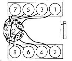 solved firing diagram for chevy 350 fixya 1990 chevy 350 distributor wiring diagram and firing order