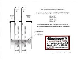Hydrometer Literature And Instructions Nitro And Methanol